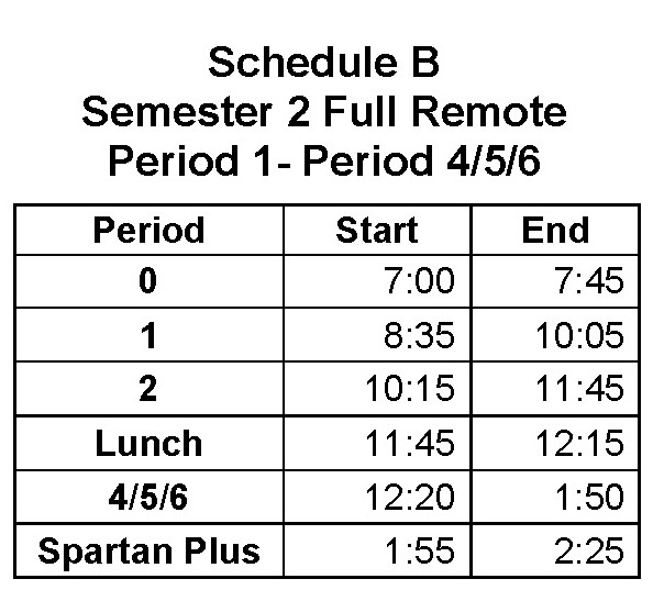 Schedule B  Full Remote, Semester 2